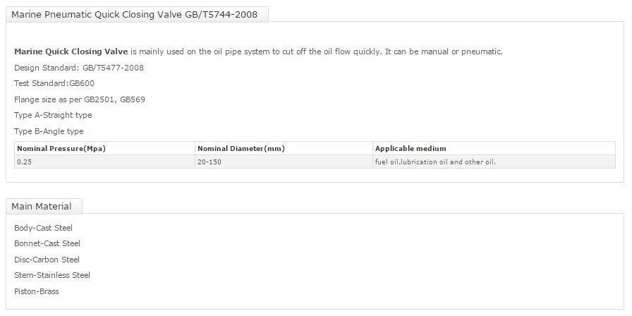Marine Pnuematic Quick Closing Valve GBT5744-2008 S