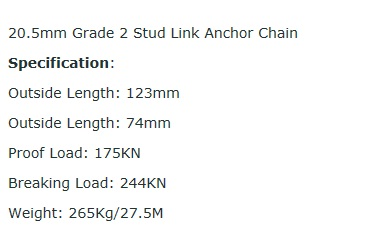 20.5mm Grade 2 Stud Link Anchor Chain2
